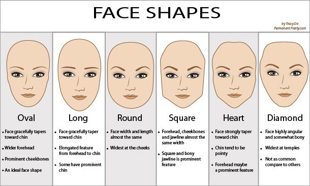 How to Contour & Highlight for your face shape Makeup
